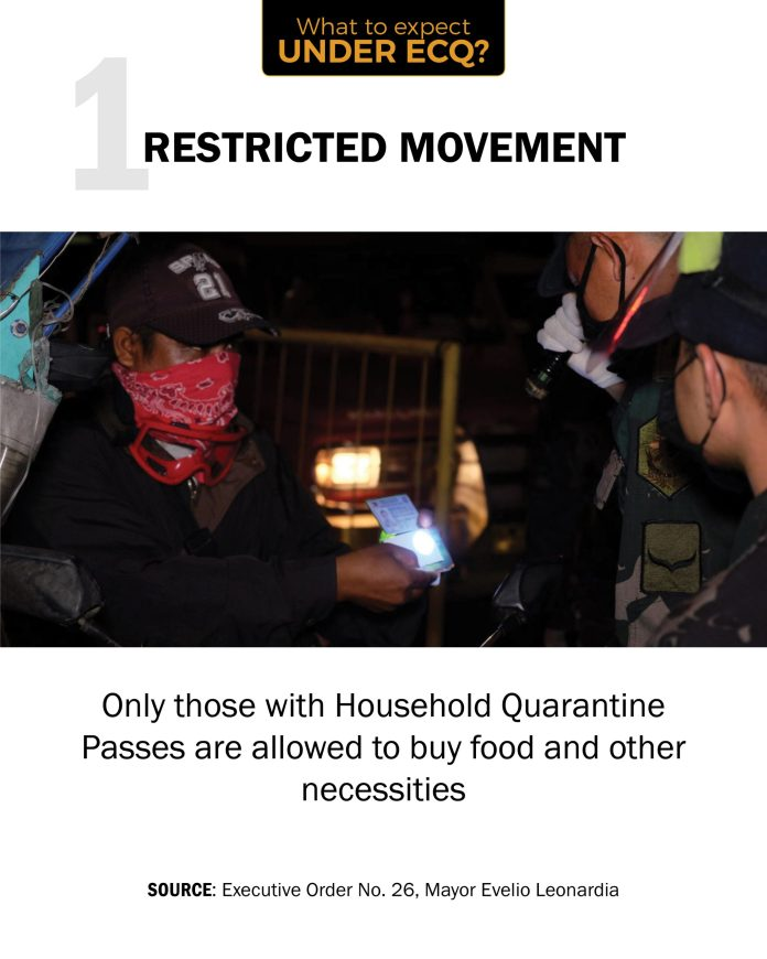 Only those with Household Quarantine Passes are allowed to buy food and other necessities