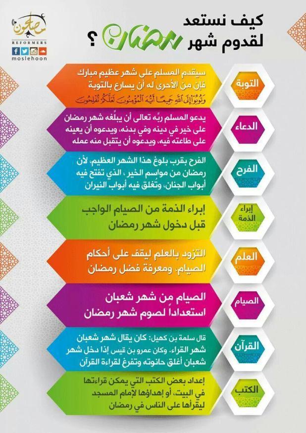 رمضان - كيف نستعد لقدوم رمضان