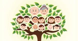 رسائل تربوية - كيف تحفظ اسمك واسم عائلتك؟
