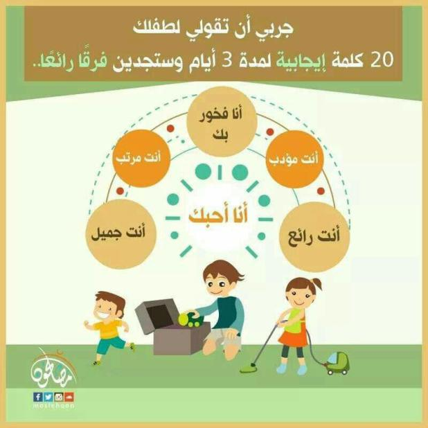 زهرة - ضرورة استخدام الكلمات الإيجابية مع الطفل