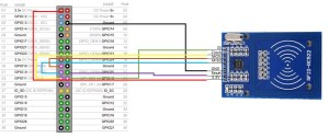 RC522 no Raspberry - Wiring do RPi 2