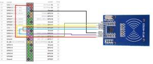 RC522 no Raspberry - Wiring do RPi 2