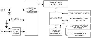 Sensor de temperatura DS18B20  ESP8266 • Do bit Ao Byte