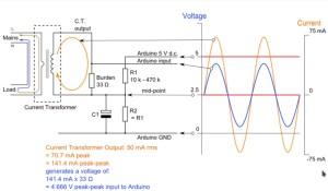 Sensor de corrente não invasivo