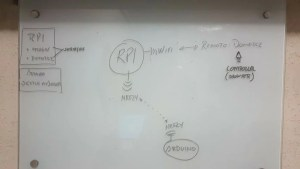 Integração - Gateway com MySensors