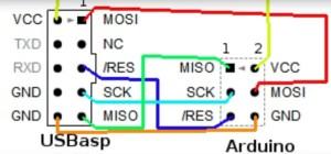USBASP wiring - gravar o bootloader