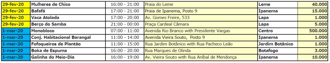 Rio Carnival Street Parties Schedule