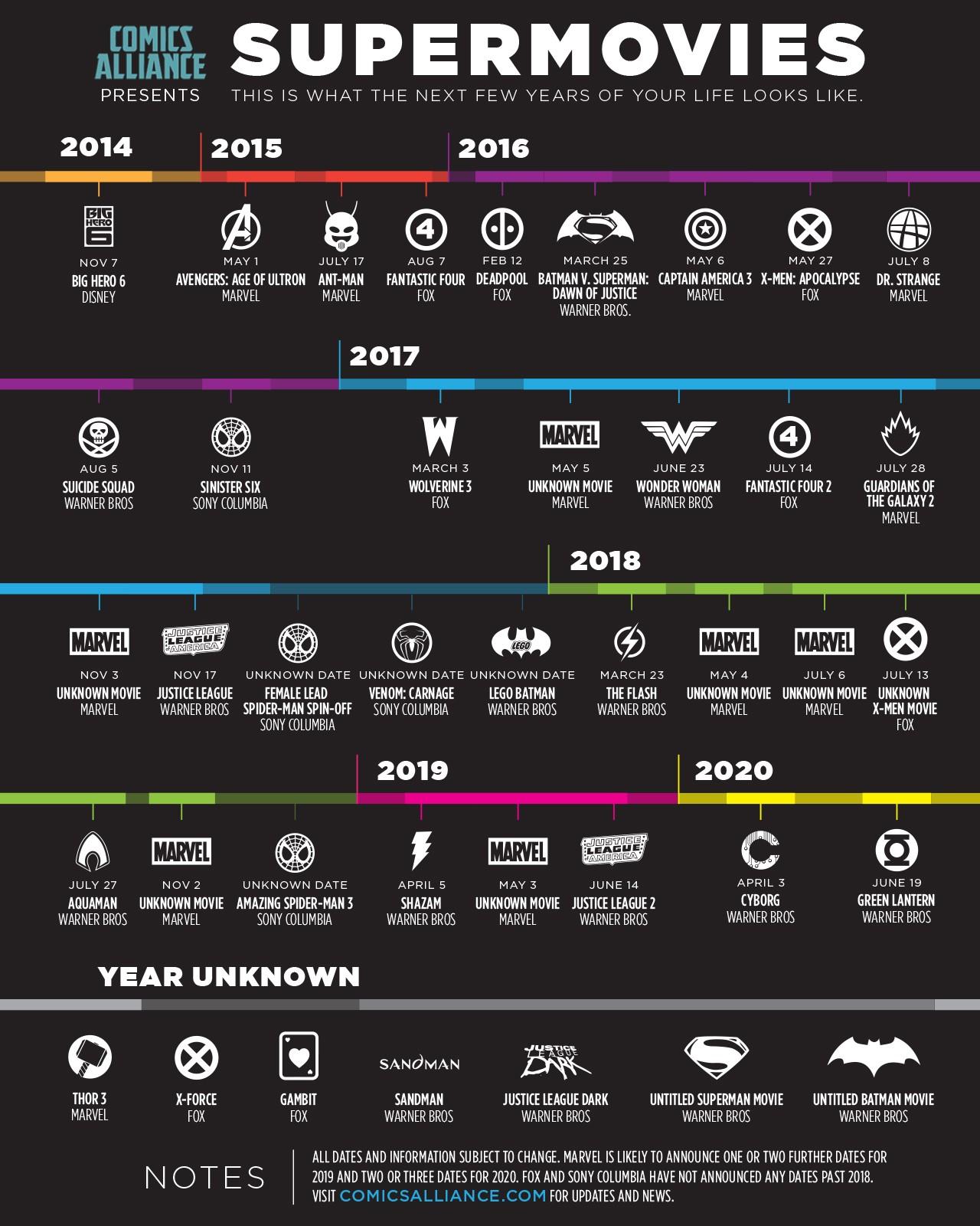 films super-heros-programme