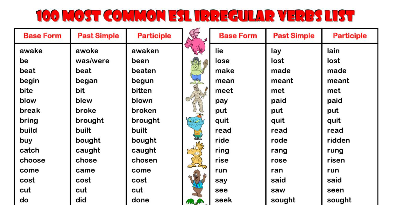 Used Most Verbs Irregular
