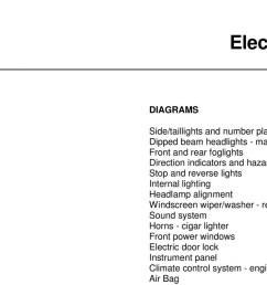 fiat 600 wiring diagram pdf [ 1500 x 785 Pixel ]