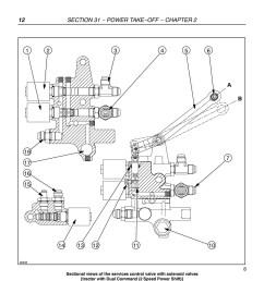 new holland tl70a tl80a tl 90a tl100a service repair manual pdf docdroid [ 1500 x 1500 Pixel ]