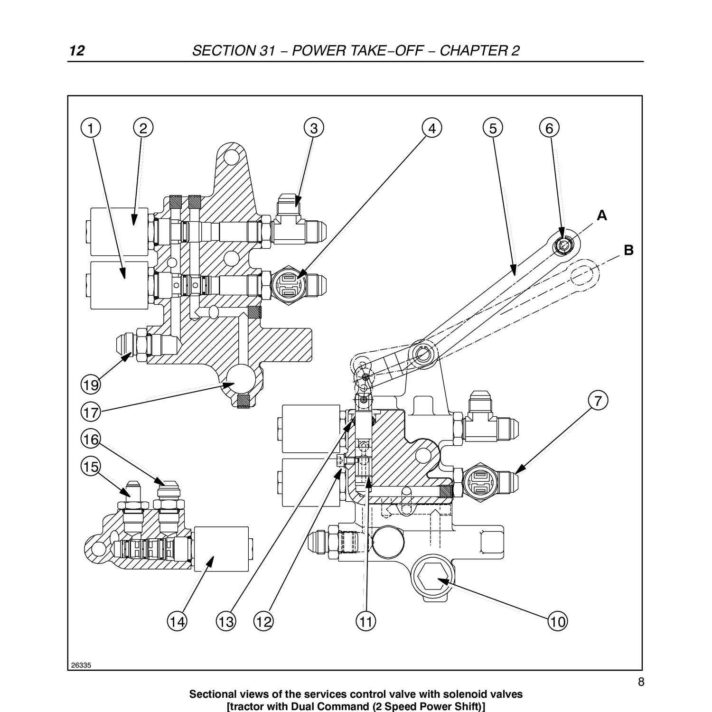 hight resolution of new holland tl70a tl80a tl 90a tl100a service repair manual pdf docdroid