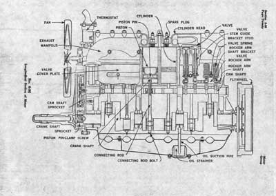 Chevy V6 Engines Turn Key, Chevy, Free Engine Image For