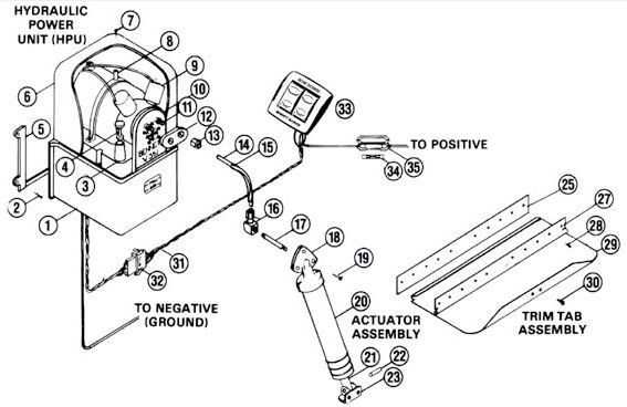 bennett trim tab wiring diagram 1996 ford explorer radio dock77 - home