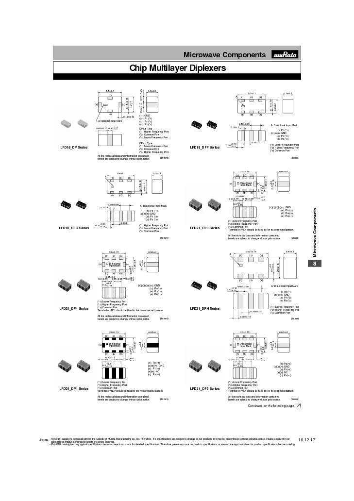 Microwave Components PDF document