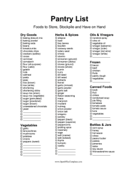 pantry list template 1641