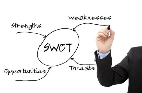 SWOT Analysis template 49741
