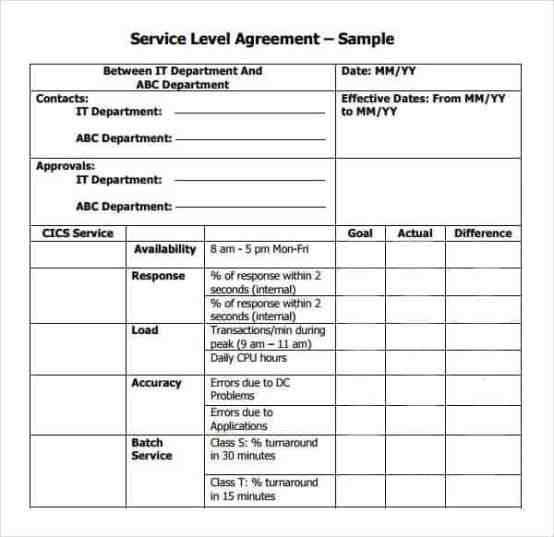 service level agreement template 1542