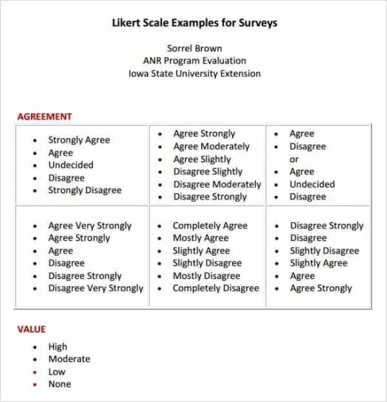 Top  Resources To Get Free Likert Scale Templates  Word Templates