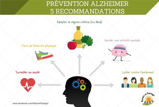 prevention_alzheimer