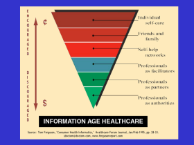 Information Age Medicine