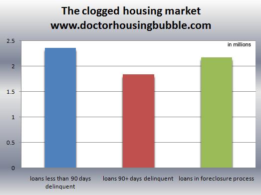november 2011 real estate data