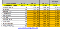Tax Refund: Property Tax Refund Dallas