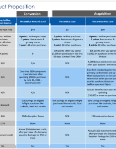 Jetblue barclayrd comparison chart also three new barclaycard credit cards now available bonus of rh doctorofcredit
