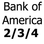 New Bank of America '2/3/4 Rule' for Credit Card Approvals