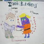 IonBonding