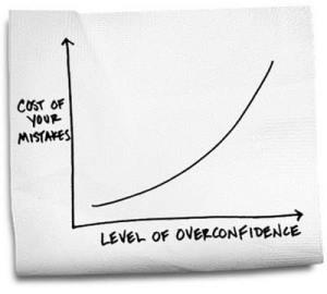 overconfidence5b35d