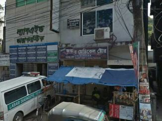 Labaid Diagnostic Center Sylhet