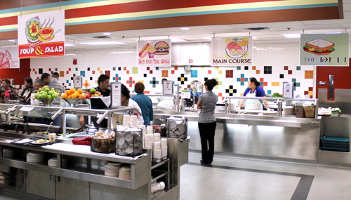 Institutional Food Service Facilities