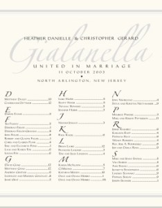 Imperial  zapfino monogram wedding seating charts reception guest scroll assignments also rh documentsanddesigns