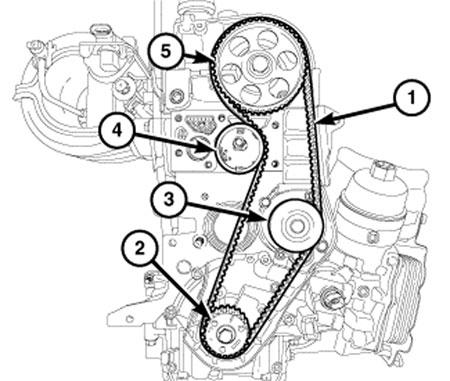 Fiat 500 Turbo Engine Diagram Fiat Doblo Wiring Diagram