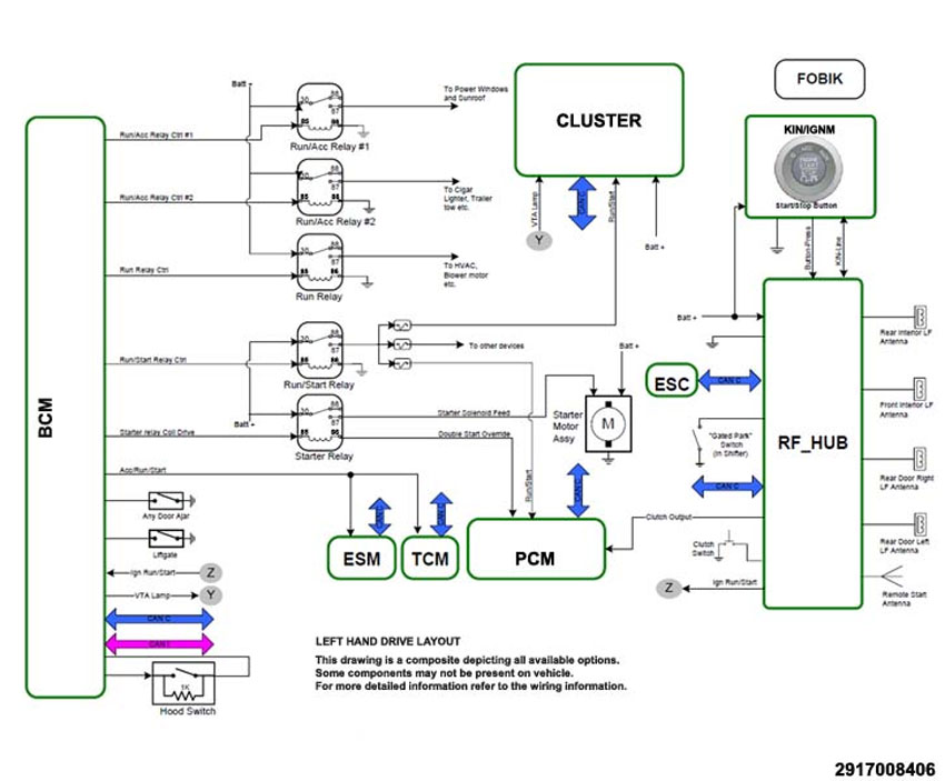 2016 dodge dart stereo wiring diagram car air conditioning parts 2014 - diagrams image free gmaili.net