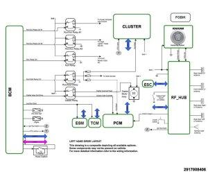 2015 Dart SXT  fuel pump Issue?