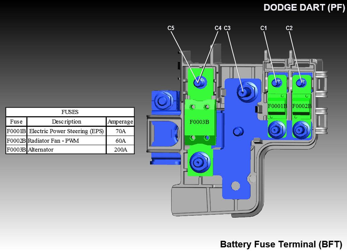2007 dodge caliber alternator wiring diagram heat pump air handler 2013 dart fuse box and description