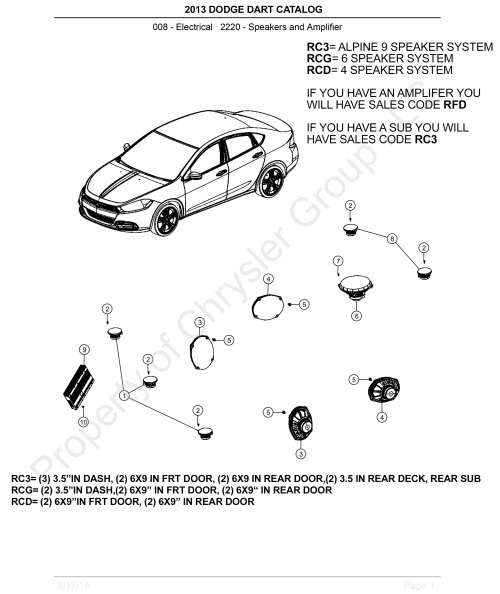 small resolution of 2014 dodge dart stereo wiring diagram wiring diagram expert 2013 dodge dart radio wiring diagram 2013 dodge dart stereo wiring harness