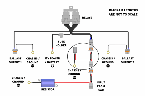 small resolution of hid headlight conversion wiring diagram wiring diagram hub hid headlight wiring hid kit wiring diagram