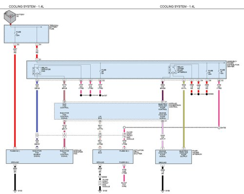 small resolution of name coolingsystem14schematic jpg views 554 size 110 6 kb