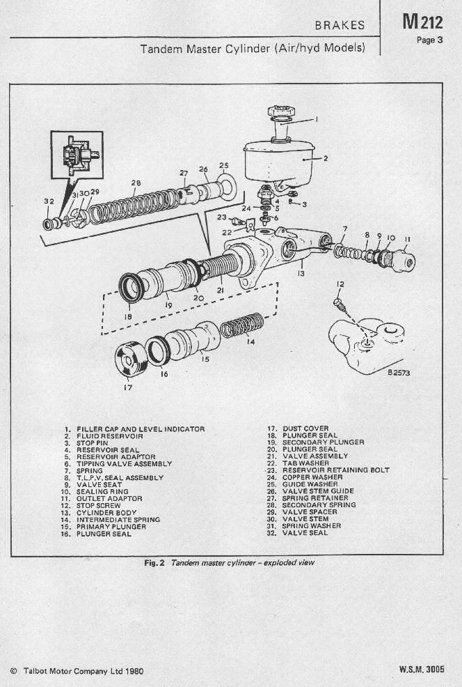 Dodge50.co.uk Mk1 Brakes Workshop Manual Wsm 3005