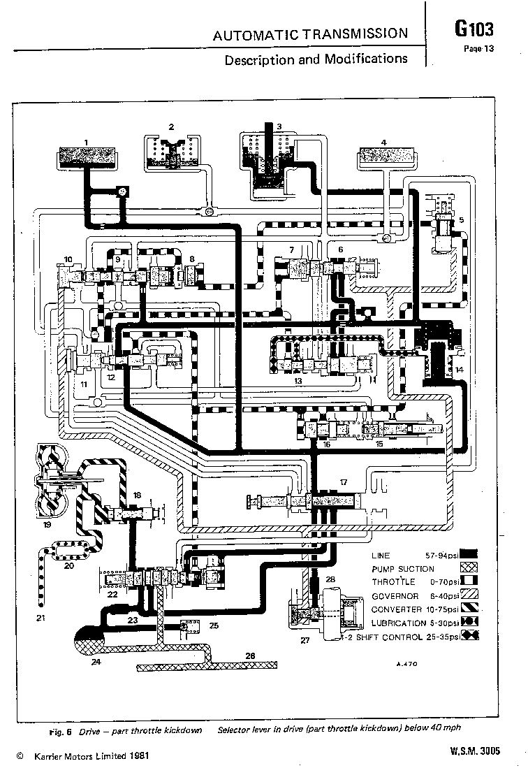 Chevy P10 Wiring Auto Electrical Diagram P15 Diagrams