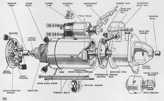 Dodge 50 Starter6 Starter Motor