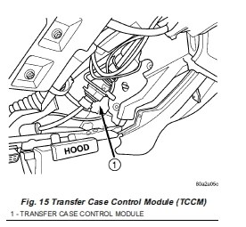 Transfer case control module question on 01 D