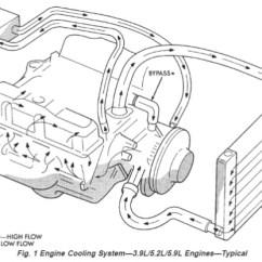 2003 Dodge Ram 1500 Parts Diagram Fat Structure Heater Hose Free Wiring For You Heating Online Rh 4 2 Aquarium Ag Goyatz De 2002 2001