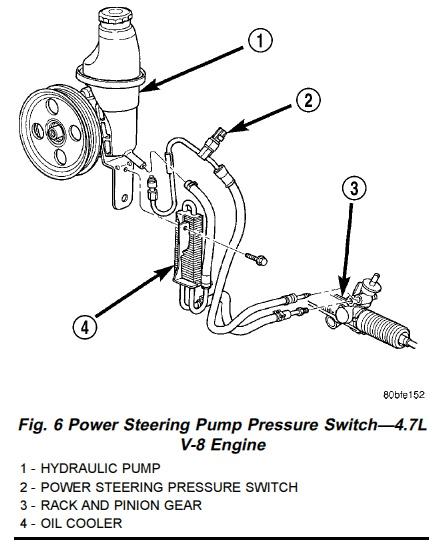 durango power steering pump diagram 2000 mustang fuse box 2001 4.7 4x4 d hoses?