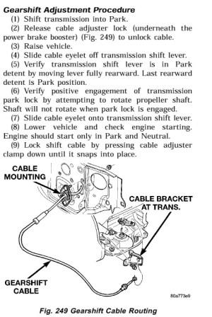 Transmission PRNDL Linkage