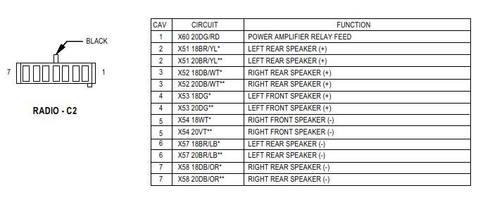 94 dodge dakota radio wiring diagram 4l60e transmission color code data schema stereo all pioneer harness