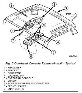 Overhead Console removal info needed